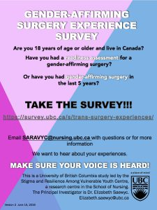 Trans Care BC Survey - Recruitment Poster 2016_06_15